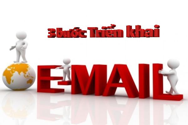 3 bước cơ bản triển khai Email Marketing